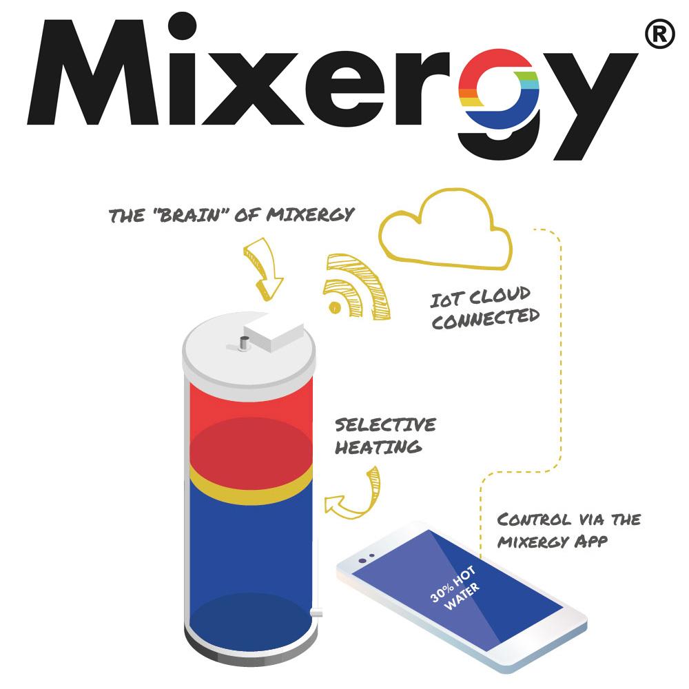 Mixergy - Benefits